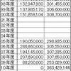 2-3ごみ問題とは何か?靜岡市の清掃工場情報公開資料から考えるの画像