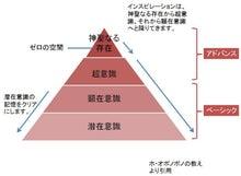 沖縄発 コーチという生き方