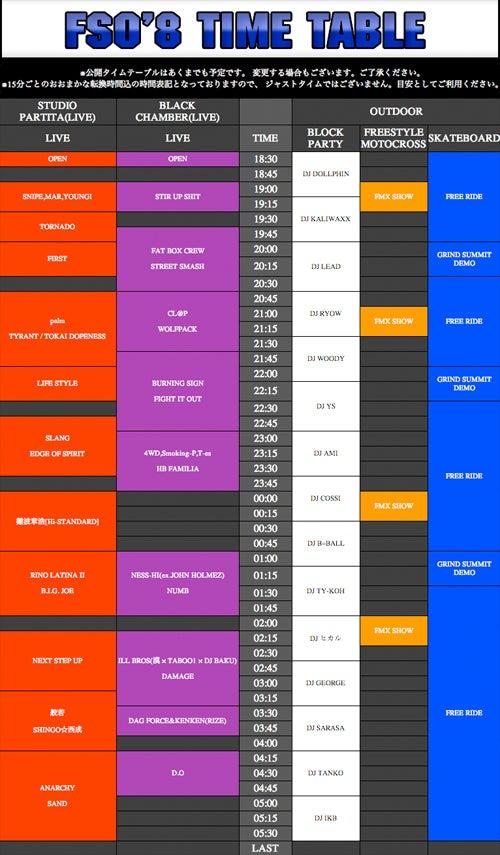 aftbs BLOG-time table