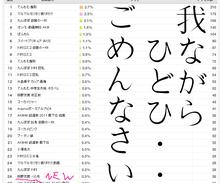 ハルKARAの量産型お尻AKBテポドン夢日記-川村エミコ様水着画像をありがとう