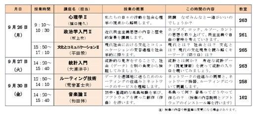Kiis me ひらティー! ~九州情報大学公開講座 公式ブログ~-授業公開時間割S