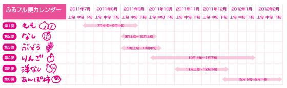 $ふくしま・ふるさとフルーツ便のブログ-新カレンダー