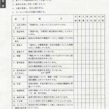 日教組の教科書検定表