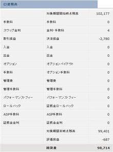 FX41 - FX実践検証ブログ --2011.9.13