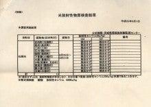 JAやさとのブログ-放射能検査表