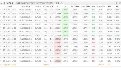 FXあきの楽楽FX自動売買実践記録!(為替初心者向け)-oriea09161