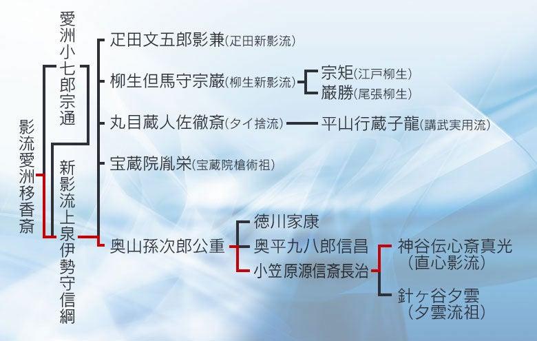 新當流「雅会」(抜刀・剣術)-11