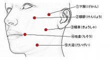 扁桃腺が腫れて、コリッとした感触がある時は、その場所に灸もお試し下さい。 煙を吸い込まない様、灸をする時は、マスクをして下さい。