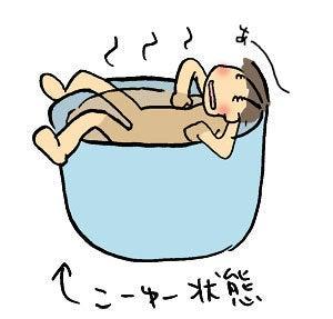 ひばらさんの栃木探訪-壺風呂