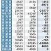 朝鮮学校 補助金1億5000万円減 進む支給見直しの画像