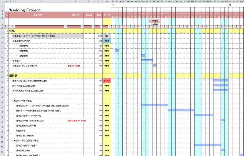 プロジェクトマネージャーの『挙式準備スケジュール』   Howcoo