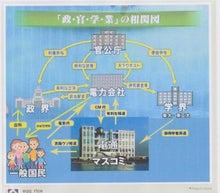 $九州福岡<博多の街>の事務局日記-政・官・学・業の相関図