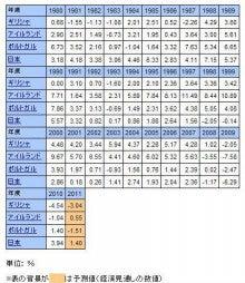 ファイナンシャル・プランナー池田洋子の気まぐれ日記-a14-5