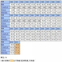 ファイナンシャル・プランナー池田洋子の気まぐれ日記-a14-7