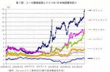 ファイナンシャル・プランナー池田洋子の気まぐれ日記-a14-1