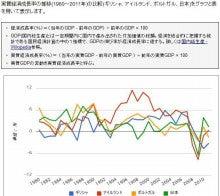 ファイナンシャル・プランナー池田洋子の気まぐれ日記-a14-4