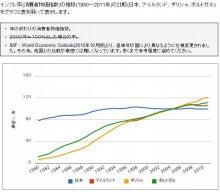 ファイナンシャル・プランナー池田洋子の気まぐれ日記-a14-6