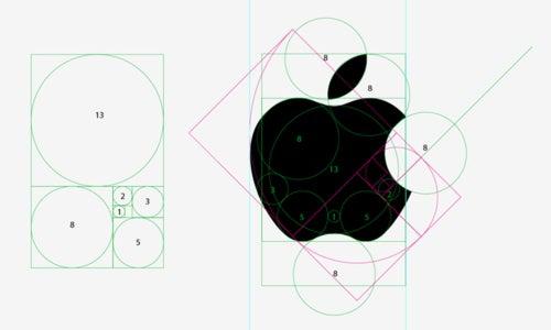 グラフィック・Webデザイナーのネタ  |    SOHO-College-apple黄金比