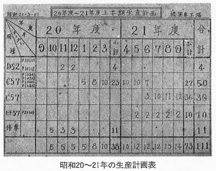 1945三原製作所生産計画
