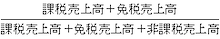 """秋葉原の税理士 樋口税理士事務所のブログ ~ A Light in the """"Tax"""" ~-課税売上割合"""