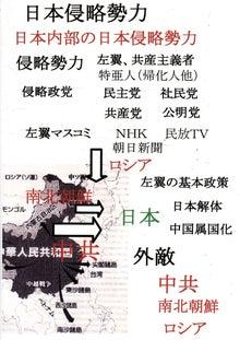 $日本人の進路-日本侵略勢力