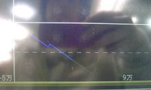 ホルコンマスターコウの虎視眈々