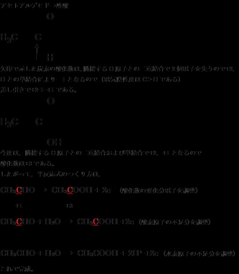 還元 式 酸化 反応 生体内のレドックス(酸化還元)反応と活性酸素種