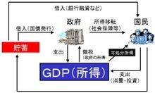 三橋貴明オフィシャルブログ「新世紀のビッグブラザーへ blog」Powered by Ameba