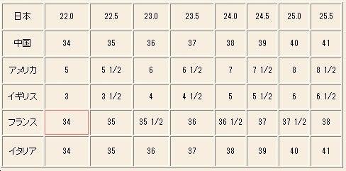 海外の靴サイズの換算表