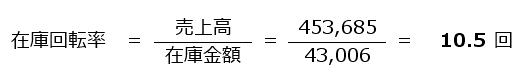 依田会計IT室長によるOBC奉行活用術-在庫回転率-しまむら