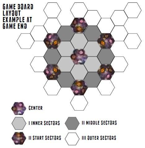 risaのボードゲームレポート-Ecl_Layout