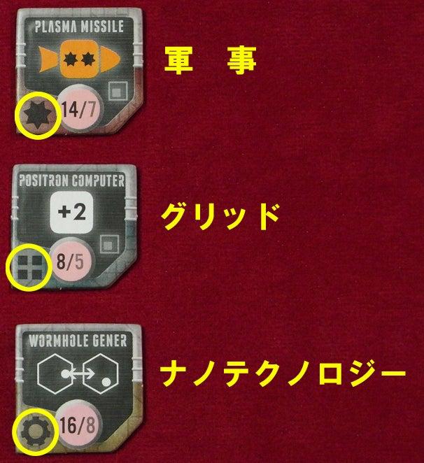 risaのボードゲームレポート-Ecl_テクノのカテゴリー