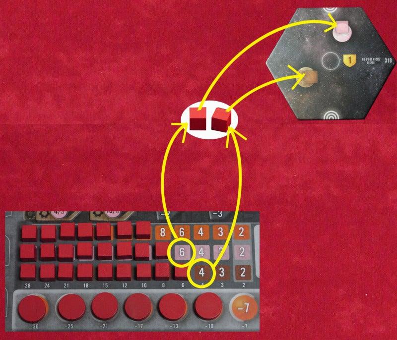 risaのボードゲームレポート-Ecl_文明力生産高