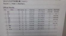 BLESS ARENA レース運営者のブログ-決勝結果