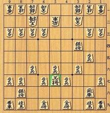 柔らかい手~個人的将棋ブログ-25