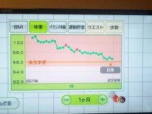1201体重変化グラフ