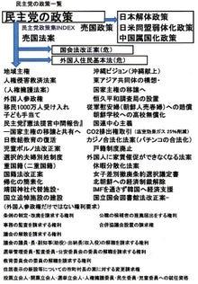 $日本人の進路-民主党政策一覧