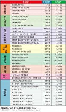 株式会社 岡野工業 (日建学院公認スクール富岡校) オフィシャルブログ