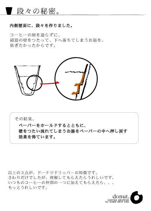 APARTMENT Design Store,-段々