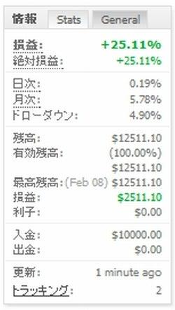FXあきの楽楽FX自動売買実践記録!(為替初心者向け)