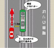 電車 地帯 路面 安全 路面電車と安全地帯