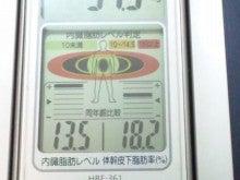 120229内臓脂肪