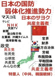 $日本人の進路-日本の国防弱体化推進勢力