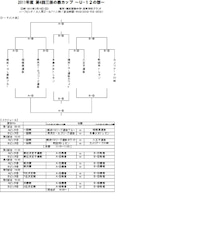 横浜女子サッカー応援ブログ