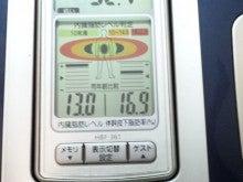 120311内臓脂肪