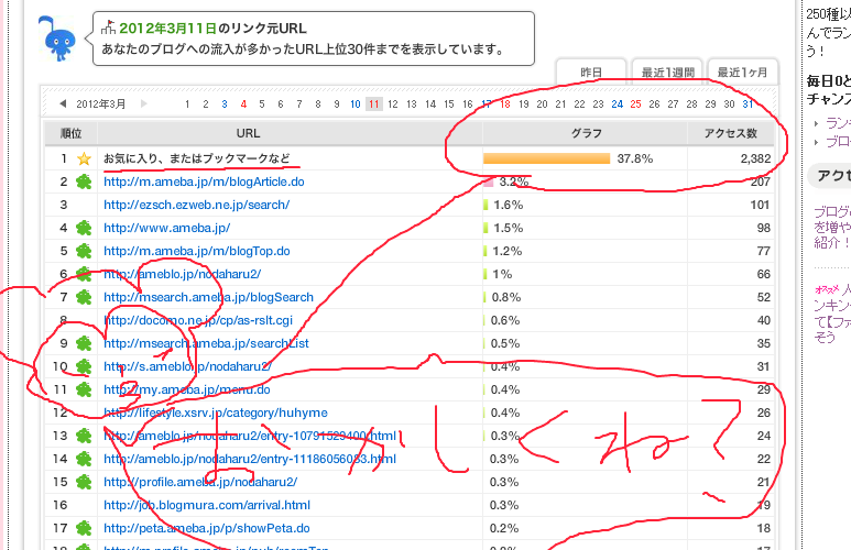 アメブロリンク元URLアクセス解析