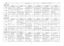 LEC名古屋★数的処理講師★五味のブログ-12教養9