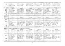 LEC名古屋★数的処理講師★五味のブログ-12教養8