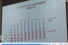 スライド:ウクライナでの人口自然増減率(単位:%)