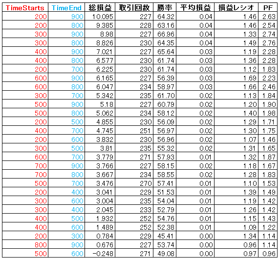 HSF-SystemTradingのブログ-FX1